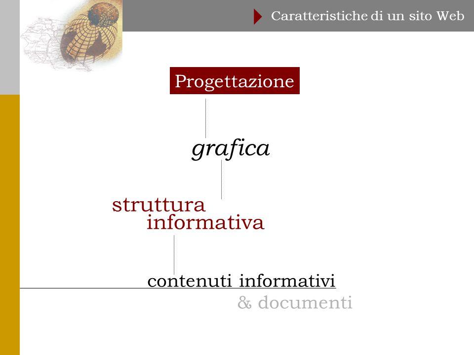 Progettazione Caratteristiche di un sito Web  struttura informativa grafica contenuti informativi & documenti