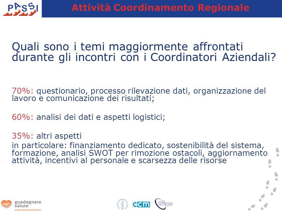 Attività Coordinamento Regionale Quali sono i temi maggiormente affrontati durante gli incontri con i Coordinatori Aziendali.