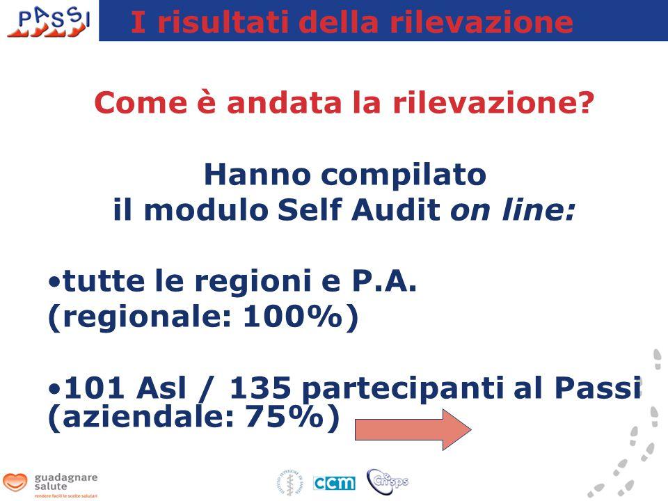 Come è andata la rilevazione. Hanno compilato il modulo Self Audit on line: tutte le regioni e P.A.