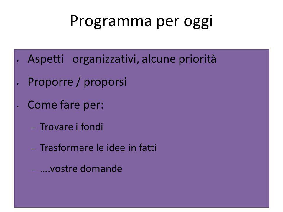 Programma per oggi Aspetti organizzativi, alcune priorità Proporre / proporsi Come fare per: – Trovare i fondi – Trasformare le idee in fatti – ….vostre domande