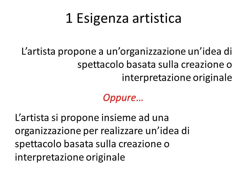 1 Esigenza artistica L'artista propone a un'organizzazione un'idea di spettacolo basata sulla creazione o interpretazione originale Oppure… L'artista si propone insieme ad una organizzazione per realizzare un'idea di spettacolo basata sulla creazione o interpretazione originale