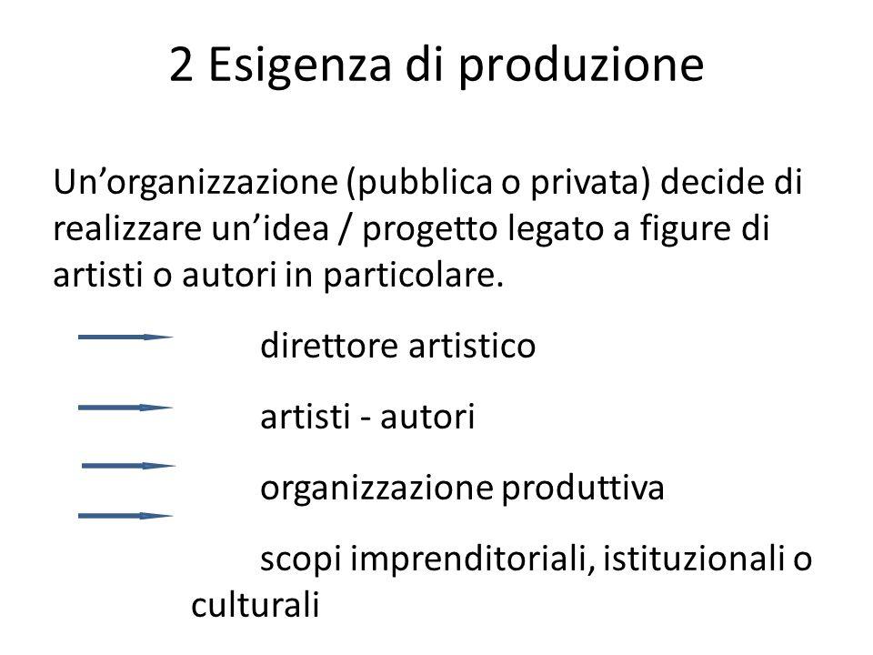 2 Esigenza di produzione Un'organizzazione (pubblica o privata) decide di realizzare un'idea / progetto legato a figure di artisti o autori in particolare.