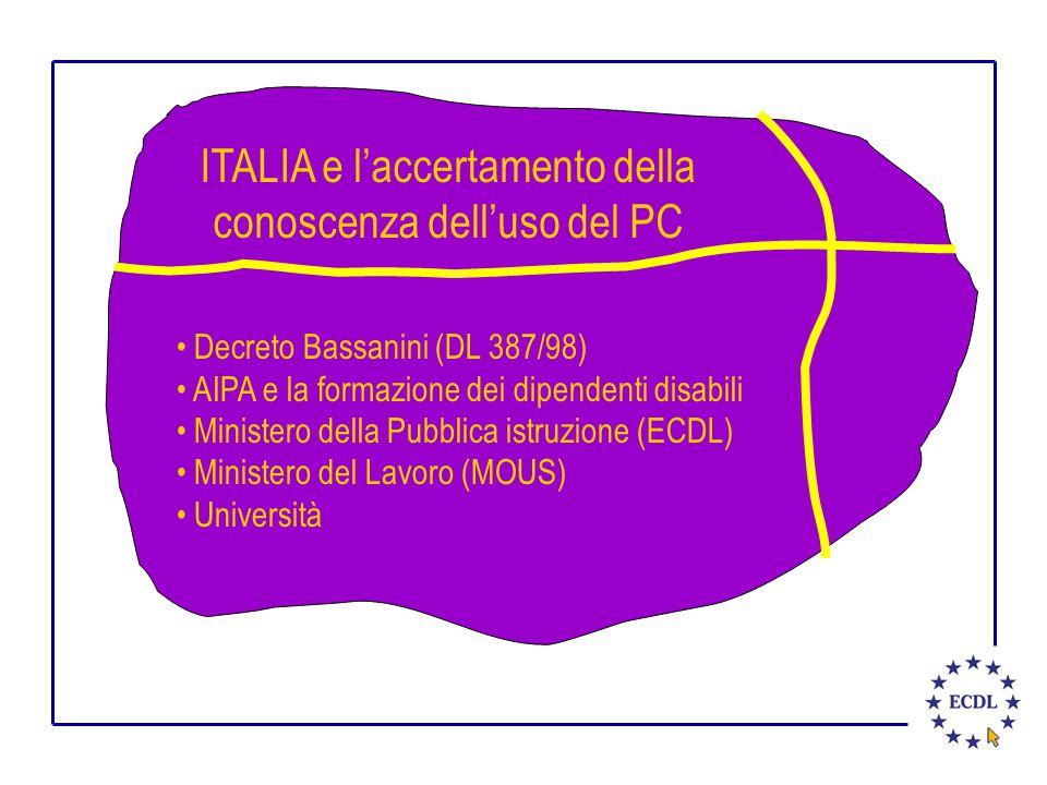 ITALIA e l'accertamento della conoscenza dell'uso del PC Decreto Bassanini (DL 387/98) AIPA e la formazione dei dipendenti disabili Ministero della Pubblica istruzione (ECDL) Ministero del Lavoro (MOUS) Università