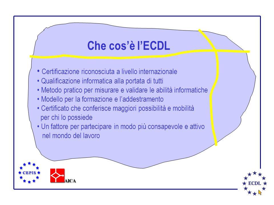 Che cos'è l'ECDL Certificazione riconosciuta a livello internazionale Qualificazione informatica alla portata di tutti Metodo pratico per misurare e validare le abilità informatiche Modello per la formazione e l'addestramento Certificato che conferisce maggiori possibilità e mobilità per chi lo possiede Un fattore per partecipare in modo più consapevole e attivo nel mondo del lavoro