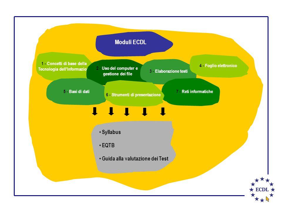 1 - Concetti di base della Tecnologia dell Informazione Moduli ECDL Syllabus EQTB Guida alla valutazione dei Test 7 - Reti informatiche 2 - Uso del computer e gestione dei file 3 - Elaborazione testi 4 - Foglio elettronico 5 - Basi di dati 6 - Strumenti di presentazione