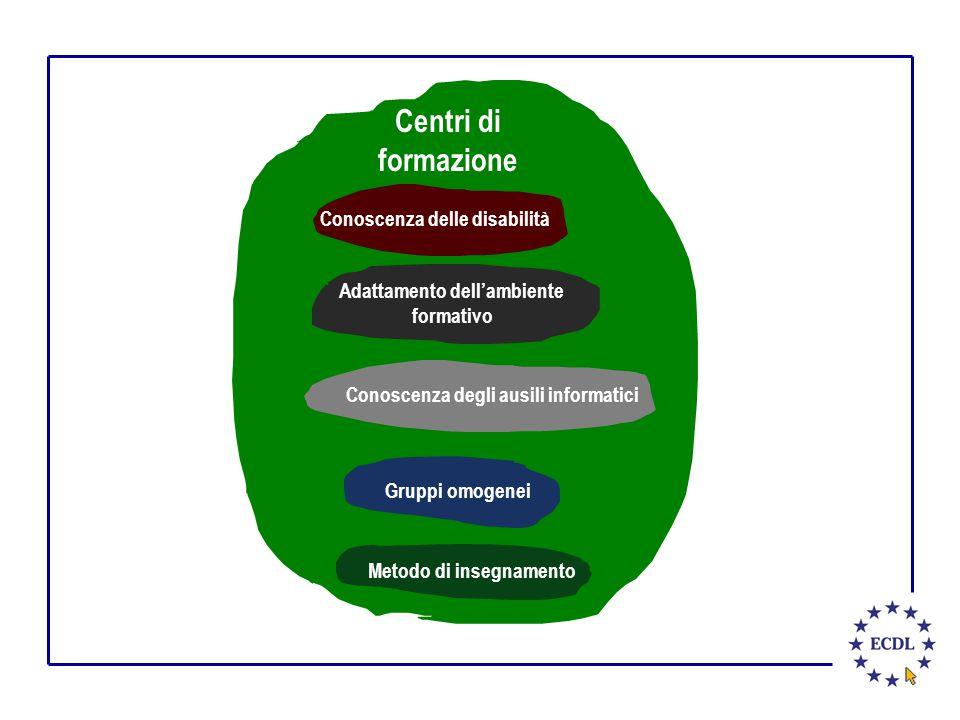 Knowledge of assistive technology Centri di formazione Metodo di insegnamento Gruppi omogenei Conoscenza delle disabilità Adattamento dell'ambiente formativo Conoscenza degli ausili informatici