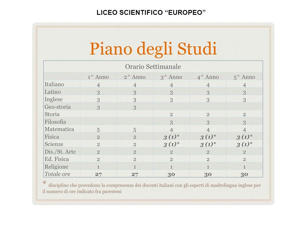"""LICEO SCIENTIFICO """"EUROPEO"""""""