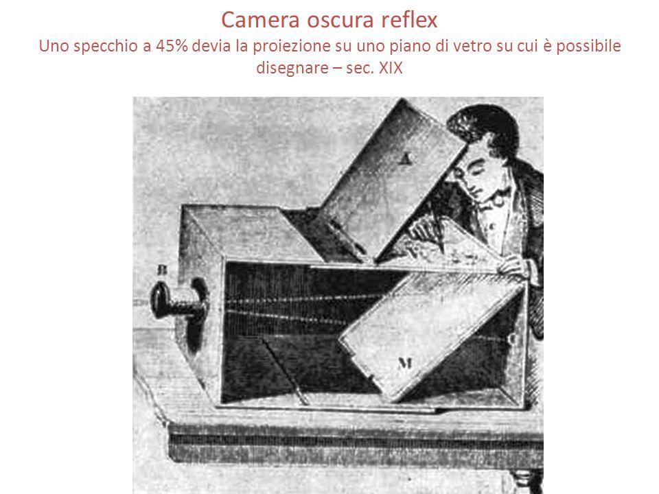 Camera oscura reflex Uno specchio a 45% devia la proiezione su uno piano di vetro su cui è possibile disegnare – sec.