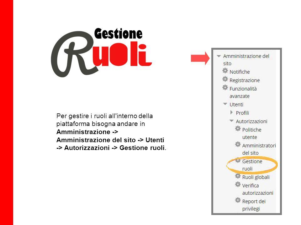 Per gestire i ruoli all'interno della piattaforma bisogna andare in Amministrazione -> Amministrazione del sito -> Utenti -> Autorizzazioni -> Gestion
