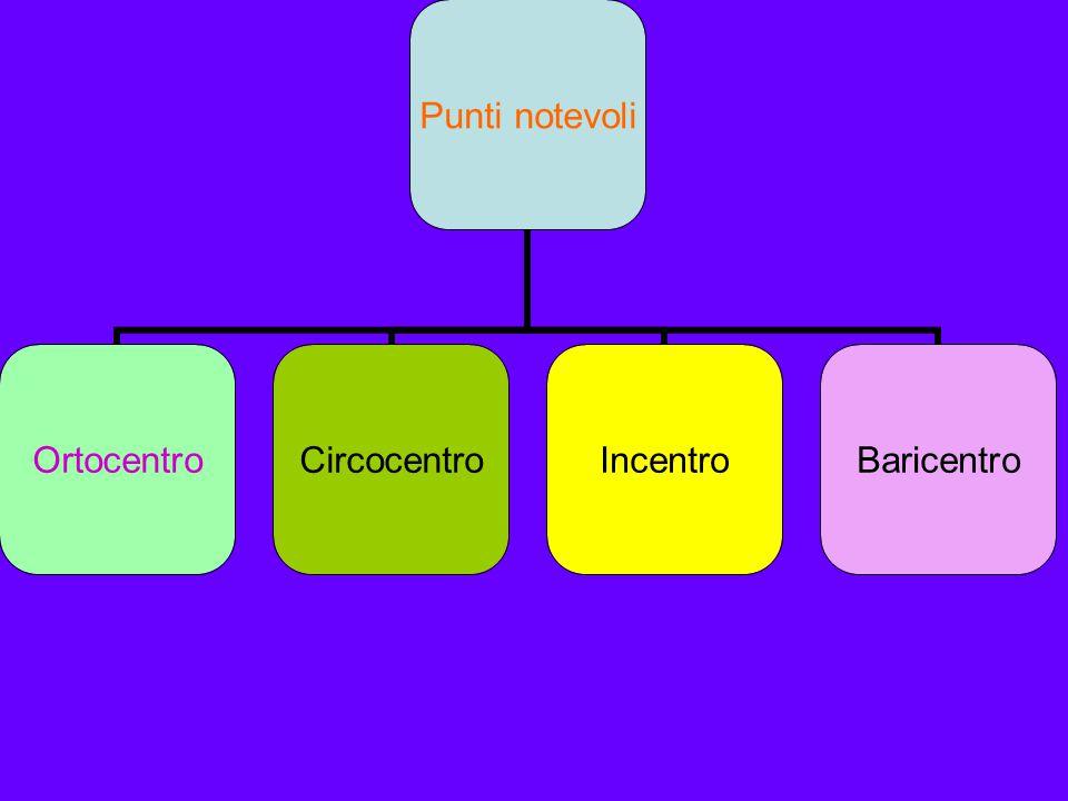Punti notevoli OrtocentroCircocentroIncentroBaricentro