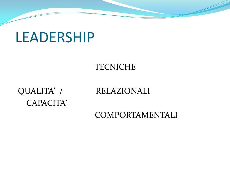 LEADERSHIP TECNICHE QUALITA' / RELAZIONALI CAPACITA' COMPORTAMENTALI