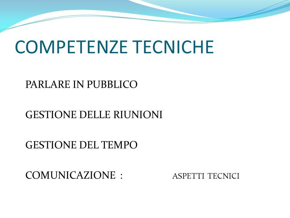 COMPETENZE TECNICHE PARLARE IN PUBBLICO GESTIONE DELLE RIUNIONI GESTIONE DEL TEMPO COMUNICAZIONE : ASPETTI TECNICI
