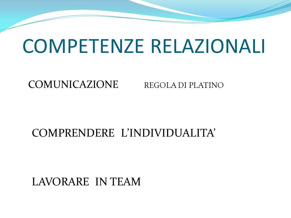 COMPETENZE RELAZIONALI COMUNICAZIONE REGOLA DI PLATINO COMPRENDERE L'INDIVIDUALITA' LAVORARE IN TEAM