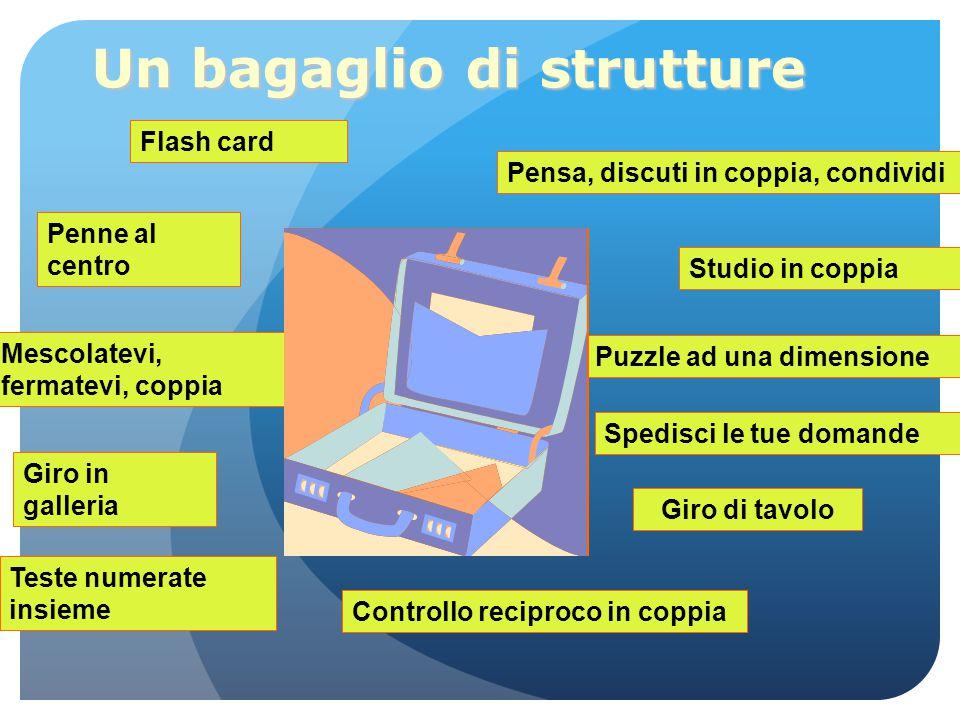 Un bagaglio di strutture Flash card Penne al centro Mescolatevi, fermatevi, coppia Controllo reciproco in coppia Giro in galleria Pensa, discuti in co