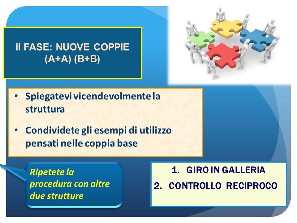 Ripetete la procedura con altre due strutture Spiegatevi vicendevolmente la struttura Condividete gli esempi di utilizzo pensati nelle coppia base II