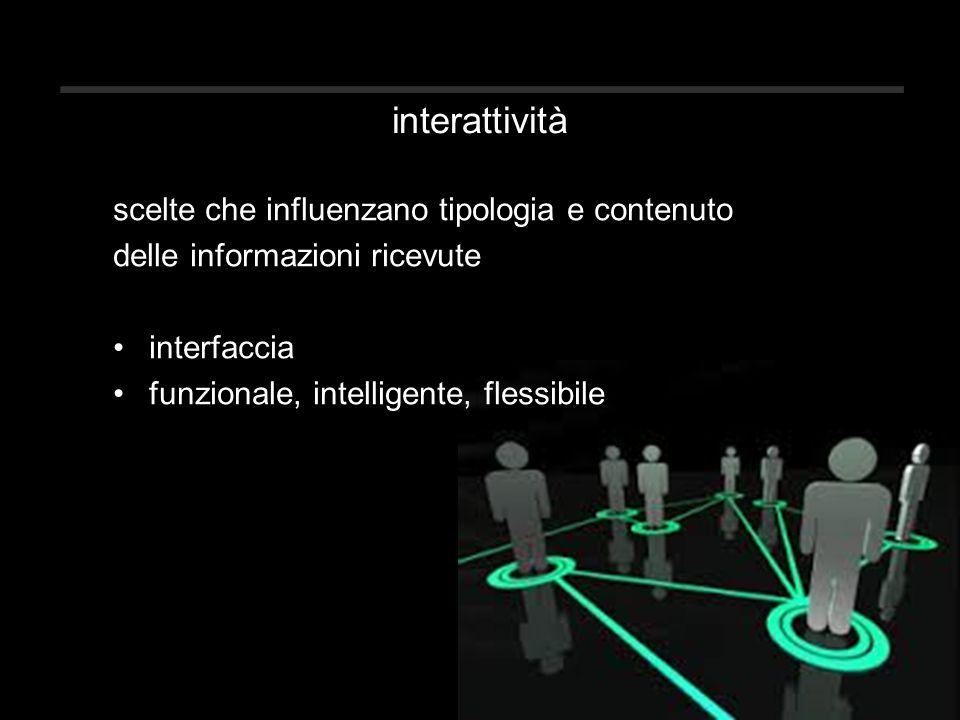 interattività scelte che influenzano tipologia e contenuto delle informazioni ricevute interfaccia funzionale, intelligente, flessibile