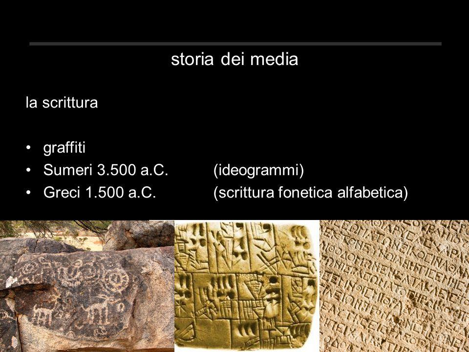 storia dei media la scrittura graffiti Sumeri 3.500 a.C.(ideogrammi) Greci 1.500 a.C.(scrittura fonetica alfabetica)