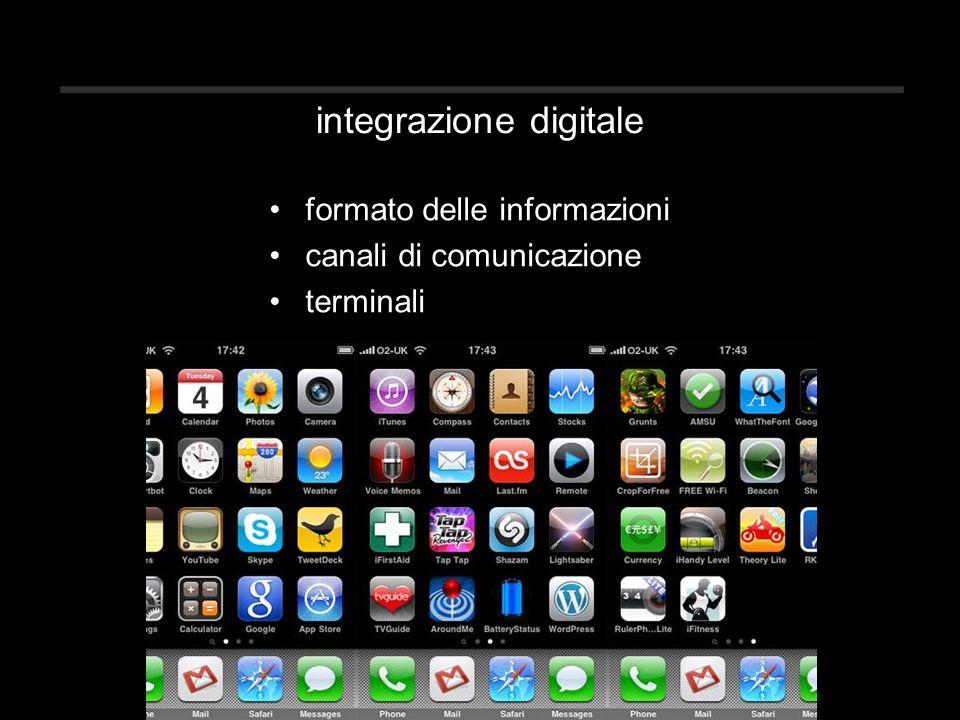 integrazione digitale formato delle informazioni canali di comunicazione terminali