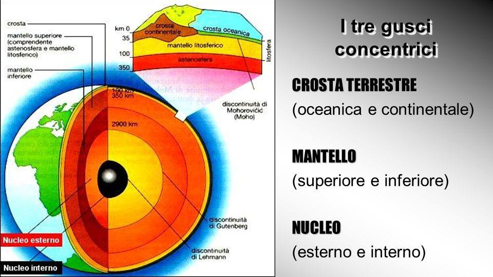 I tre gusci concentrici CROSTA TERRESTRE (oceanica e continentale)MANTELLO (superiore e inferiore)NUCLEO (esterno e interno)