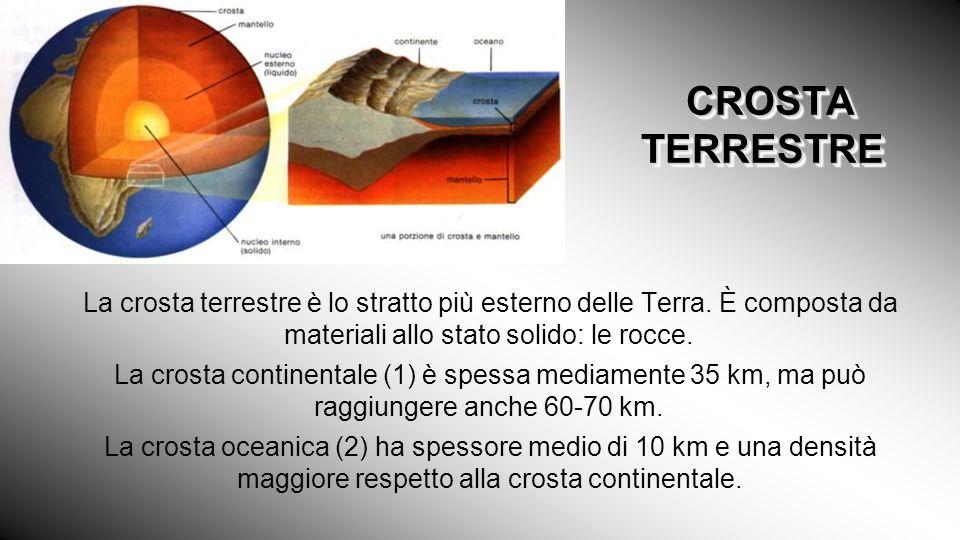 CROSTA TERRESTRE CROSTA TERRESTRE La crosta terrestre è lo stratto più esterno delle Terra. È composta da materiali allo stato solido: le rocce. La cr
