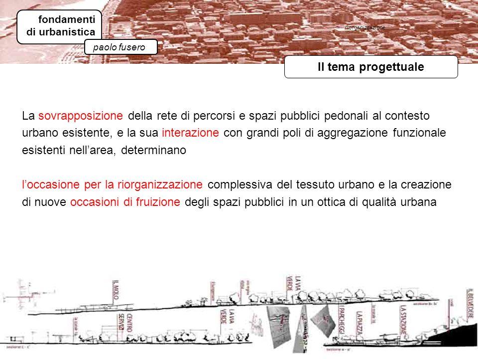 riorganizzazione fondamenti di urbanistica paolo fusero Il tema progettuale La sovrapposizione della rete di percorsi e spazi pubblici pedonali al con