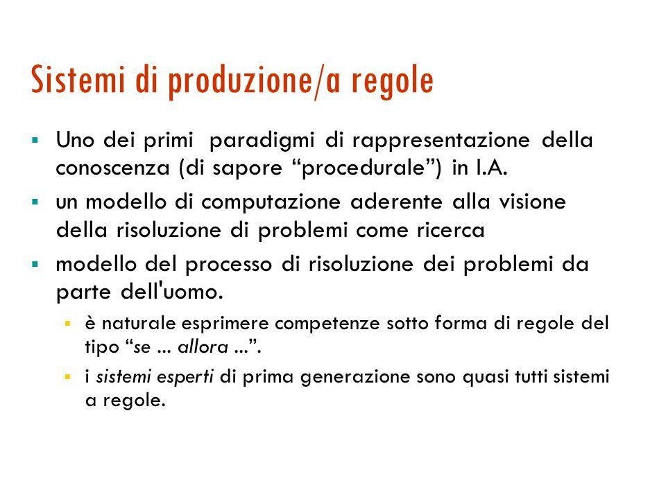 Sistemi di produzione/a regole Maria Simi a.a. 2006/2007