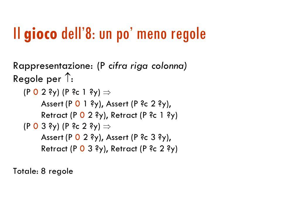 Il gioco dell'8: rappresentazione immediata Rappresentazione: (B 1 2 3 4 0 5 6 7 8) Le regole per  : (B x1 x2 x3 0 x4 x5 x6 x7 x8)  (B 0 x2 x3 x1 x4 x5 x6 x7 x8) (B x1 x2 x3 x4 0 x5 x6 x7 x8)  (B x1 0 x3 x4 x2 x5 x6 x7 x8) (B x1 x2 x3 x4 x5 0 x6 x7 x8)  (B x1 x2 0 x4 x5 x3 x6 x7 x8) (B x1 x2 x3 x4 x5 x6 0 x7 x8)  (B x1 x2 x3 0 x5 x6 x4 x7 x8) (B x1 x2 x3 x4 x5 x6 x7 0 x8)  (B x1 x2 x3 x4 0 x6 x7 x5 x8) (B x1 x2 x3 x4 x5 x6 x7 x8 0)  (B x1 x2 x3 x4 x5 0 x7 x8 x6) … + 6 regole per  + 6 regole per  + 6 regole per  = 24 123 405 678