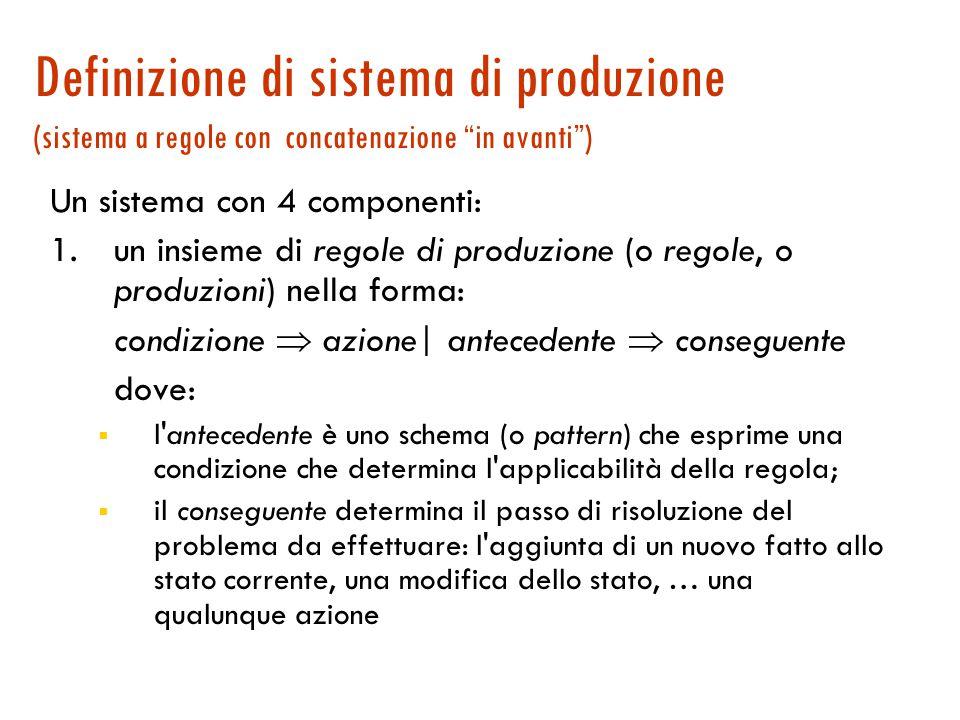 Sistemi a regole in AIMA  Un caso particolare di inferenza logica  Qui parliamo dei sistemi a regole in senso più ampio.