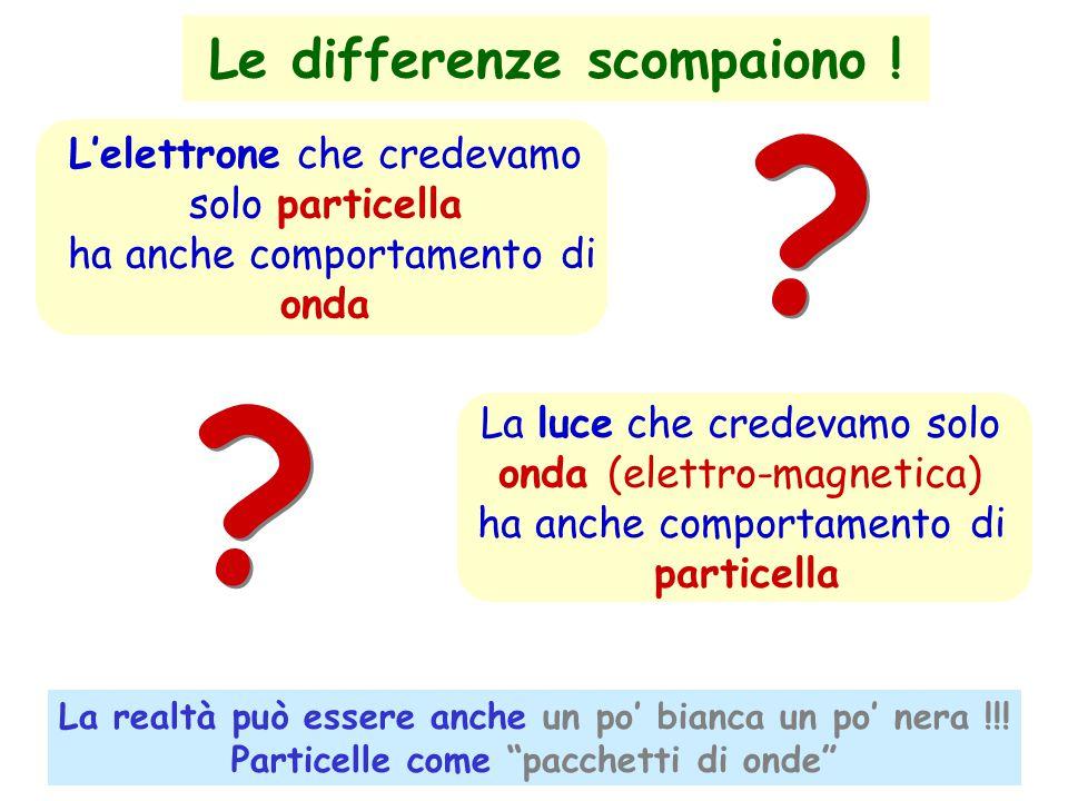 """Una congettura razionale ( … ? ) Anche la luce è """"quantizzata"""" : è anche particella ! ? ? ? ? Quindi riduciamo l'intensità della luce per attenuare gl"""