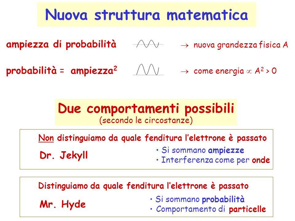 """MECCANICA QUANTISTICA-ONDULATORIA LUCE e CORRENTE DI ELETTRONI sono QUANTIZZATE (""""a scatti"""") in PARTICELLE """"fotoni"""" e """"elettroni"""" FOTONI e ELETTRONI h"""