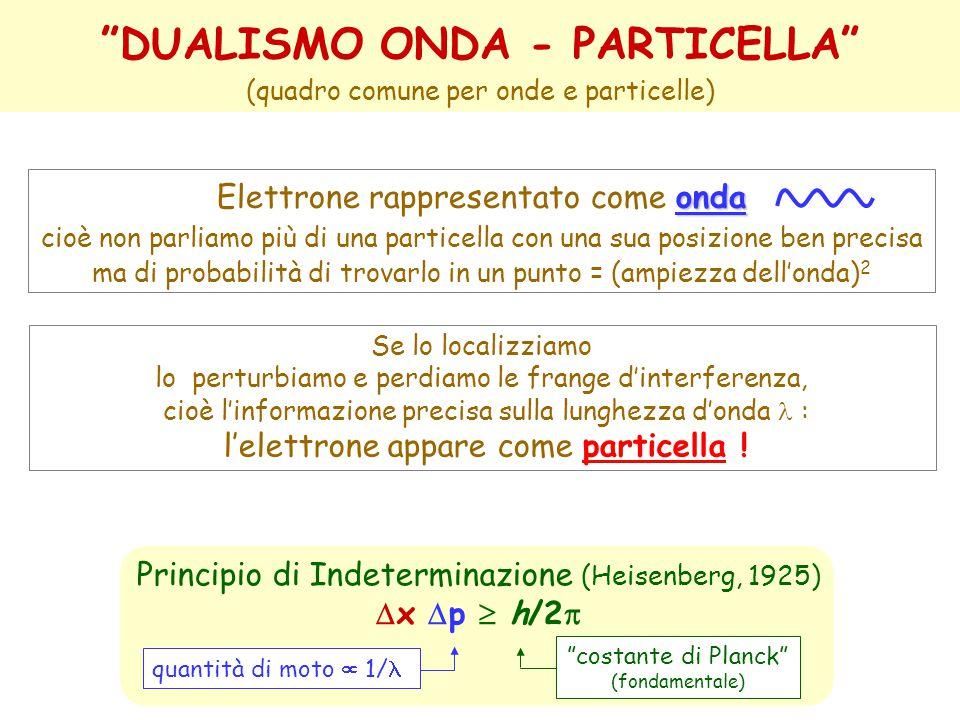 Nuova struttura matematica Mr. Hyde Distinguiamo da quale fenditura l'elettrone è passato Si sommano probabilità Comportamento di particelle  nuova g