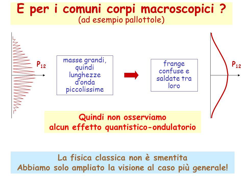La nuova meccanica L' equazione di Dirac (1927) descrisse il moto dell'elettrone in regime relativistico e introdusse il concetto di anti-particella (