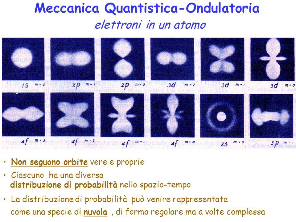 """Meccanica Classica orbite dei pianeti Nicolò Copernico (1473-1543) De revolutionibus orbium cælestium (pubblicato nel 1543, dopo la sua morte) """" Ma al"""