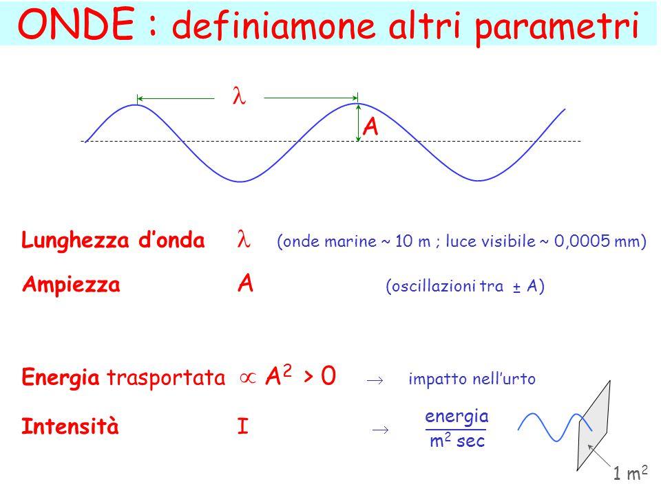 """Ottica in fisica classica Se ~ d """"interferenza"""", """"diffrazione"""" fenomeni ottici legati natura ondulatoria alla natura ondulatoria """"raggi"""" di luce """"otti"""