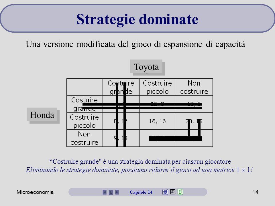 """Microeconomia14 Strategie dominate Una versione modificata del gioco di espansione di capacità """"Costruire grande"""