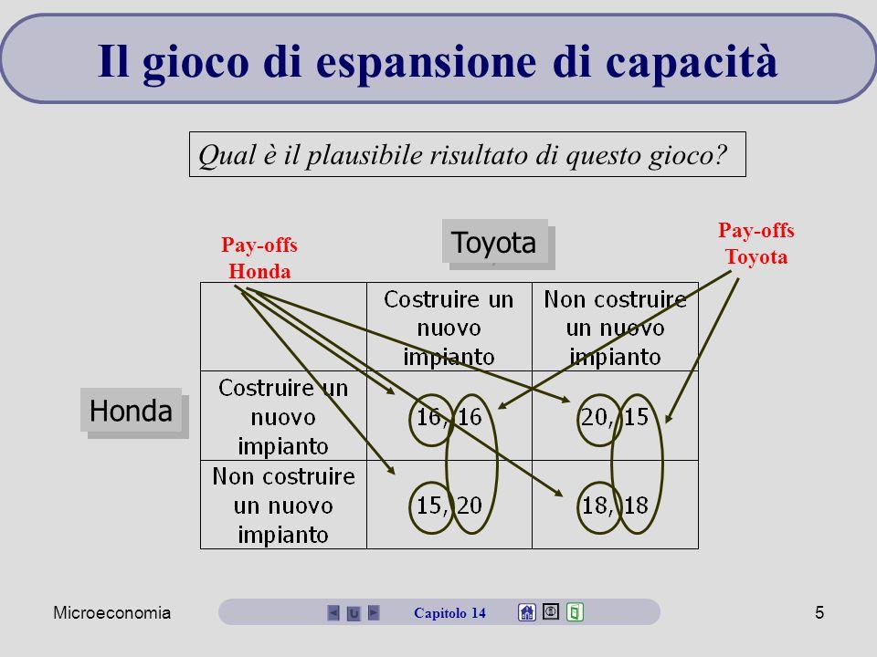 Microeconomia5 Honda Toyota Il gioco di espansione di capacità Qual è il plausibile risultato di questo gioco? Capitolo 14 Pay-offs Toyota Pay-offs Ho