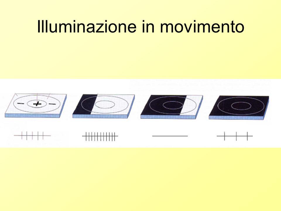 Illuminazione in movimento