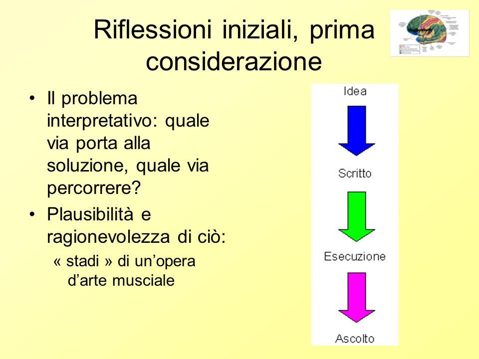 Riflessioni iniziali, prima considerazione Il problema interpretativo: quale via porta alla soluzione, quale via percorrere.