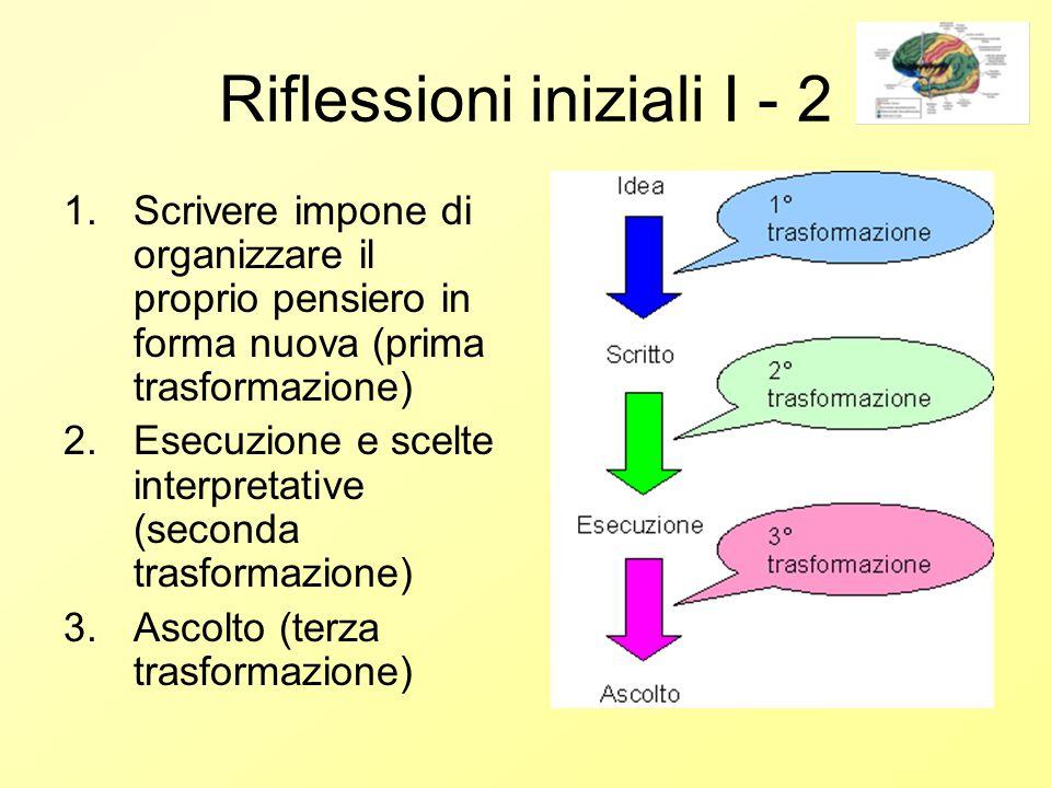 Riflessioni iniziali I - 2 1.Scrivere impone di organizzare il proprio pensiero in forma nuova (prima trasformazione) 2.Esecuzione e scelte interpretative (seconda trasformazione) 3.Ascolto (terza trasformazione)