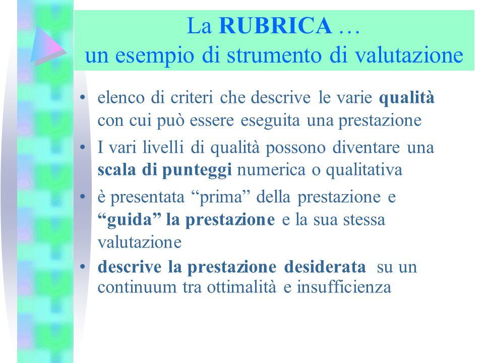La RUBRICA … un esempio di strumento di valutazione elenco di criteri che descrive le varie qualità con cui può essere eseguita una prestazione I vari