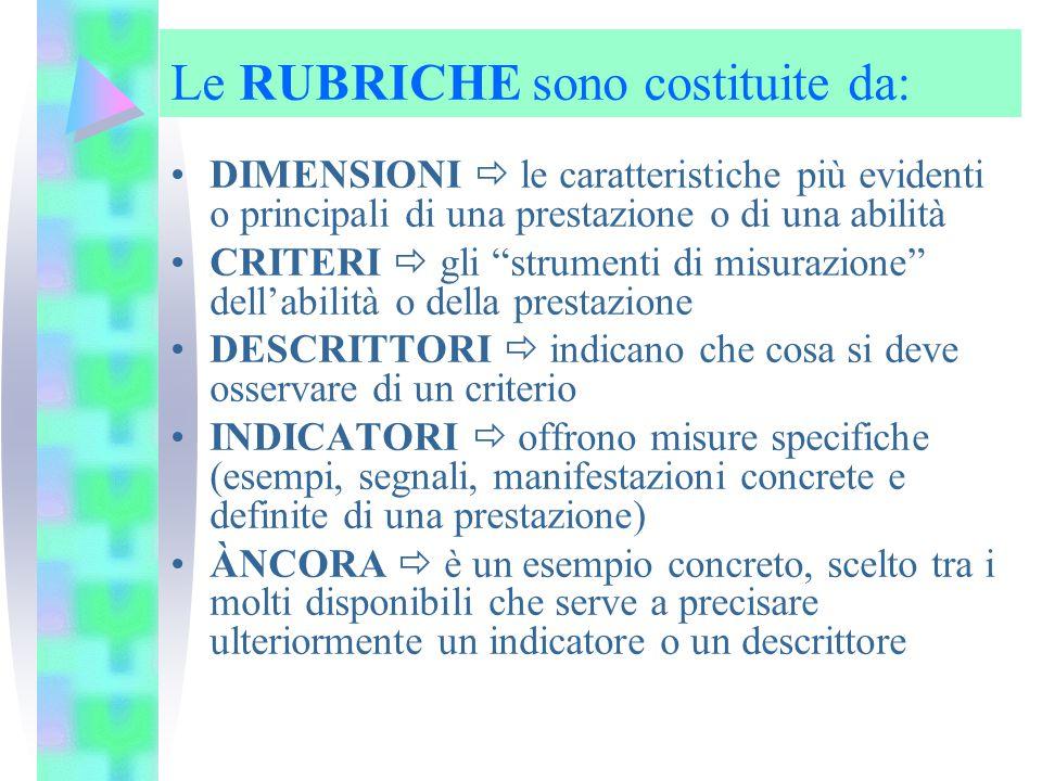 """Le RUBRICHE sono costituite da: DIMENSIONI  le caratteristiche più evidenti o principali di una prestazione o di una abilità CRITERI  gli """"strumenti"""