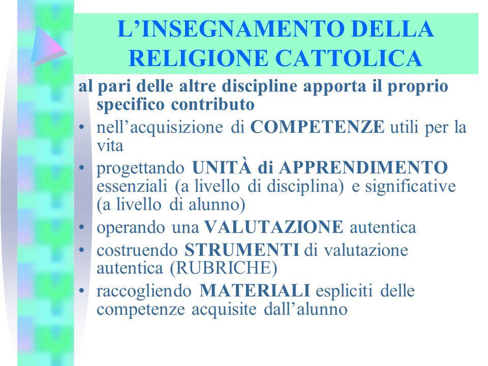 L'INSEGNAMENTO DELLA RELIGIONE CATTOLICA al pari delle altre discipline apporta il proprio specifico contributo nell'acquisizione di COMPETENZE utili