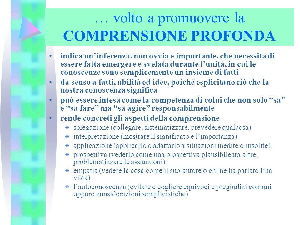 … volto a promuovere la COMPRENSIONE PROFONDA indica un'inferenza, non ovvia e importante, che necessita di essere fatta emergere e svelata durante l'