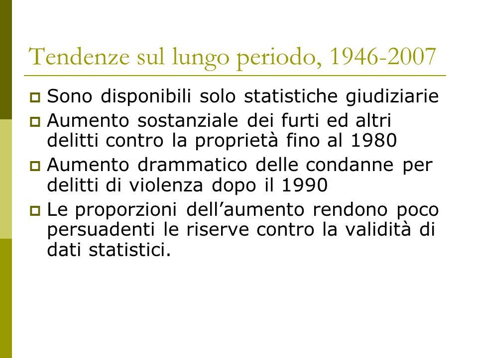 Tendenze sul lungo periodo, 1946-2007  Sono disponibili solo statistiche giudiziarie  Aumento sostanziale dei furti ed altri delitti contro la propr