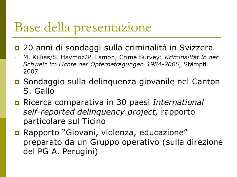 Base della presentazione  20 anni di sondaggi sulla criminalità in Svizzera - M. Killias/S. Haymoz/P. Lamon, Crime Survey: Kriminalität in der Schwei