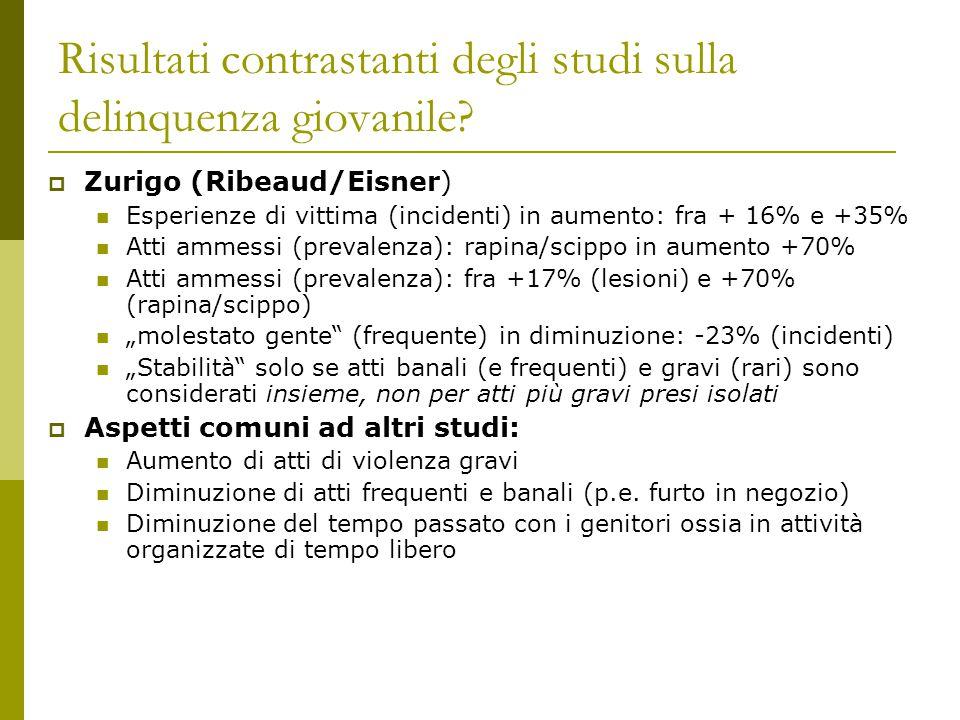 Risultati contrastanti degli studi sulla delinquenza giovanile?  Zurigo (Ribeaud/Eisner) Esperienze di vittima (incidenti) in aumento: fra + 16% e +3