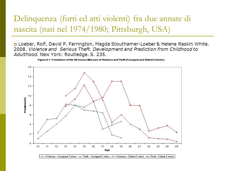 Delinquenza (furti ed atti violenti) fra due annate di nascita (nati nel 1974/1980; Pittsburgh, USA)  Loeber, Rolf, David P.