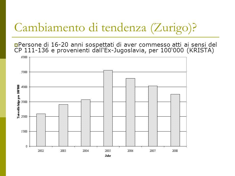 Cambiamento di tendenza (Zurigo)?  Persone di 16-20 anni sospettati di aver commesso atti ai sensi del CP 111-136 e provenienti dall'Ex-Jugoslavia, p