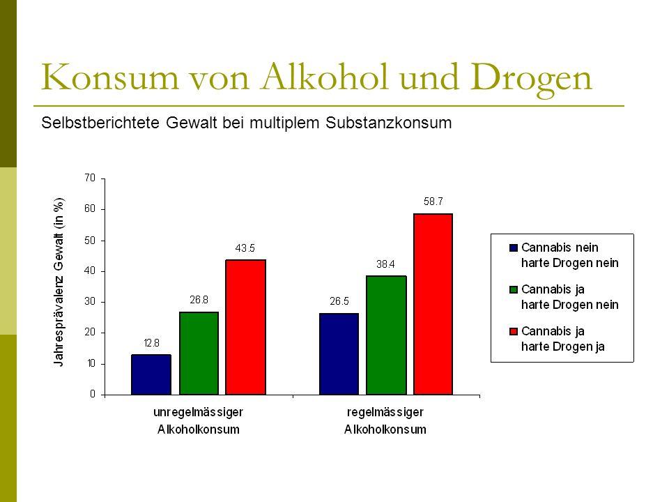 Konsum von Alkohol und Drogen Selbstberichtete Gewalt bei multiplem Substanzkonsum