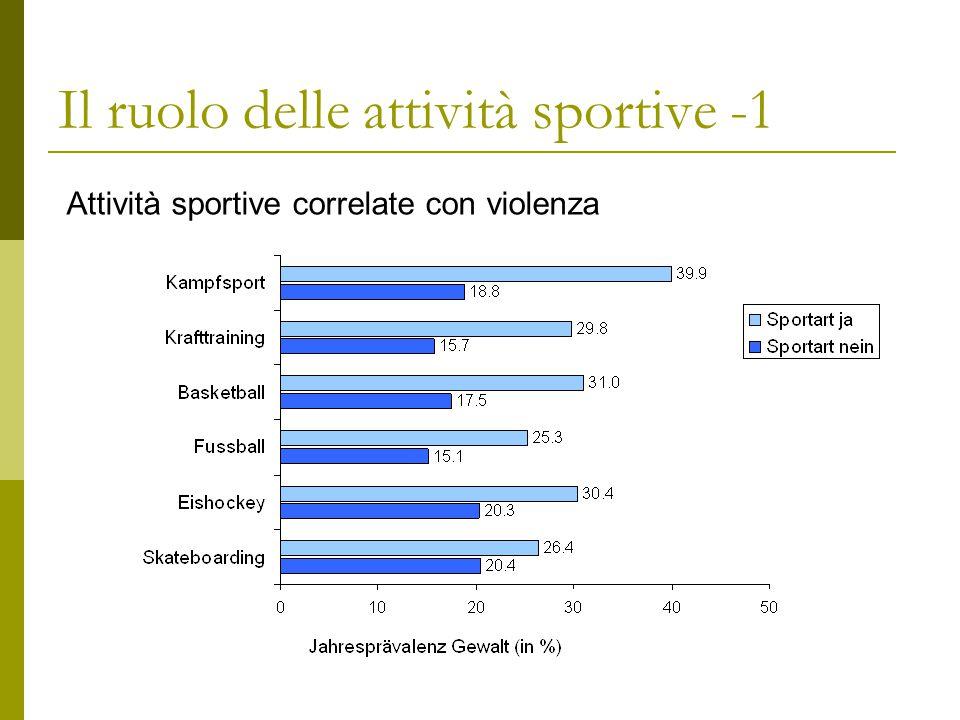 Il ruolo delle attività sportive -1 Attività sportive correlate con violenza